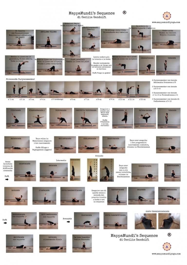 MappaMundi Sequenza Yoga Padova